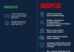 """Caserta / Provincia. Regione Campania inserita dal Governo nelle """"zone gialle"""", Magliocca: """"Sistema sanitario regionale al collasso""""."""